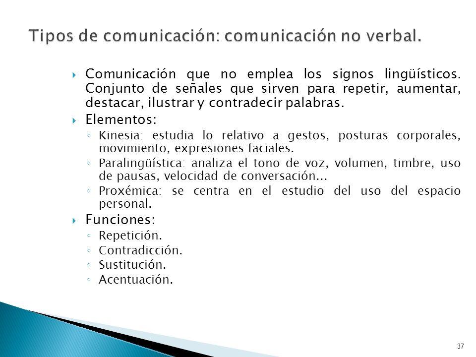 Tipos de comunicación: comunicación no verbal.