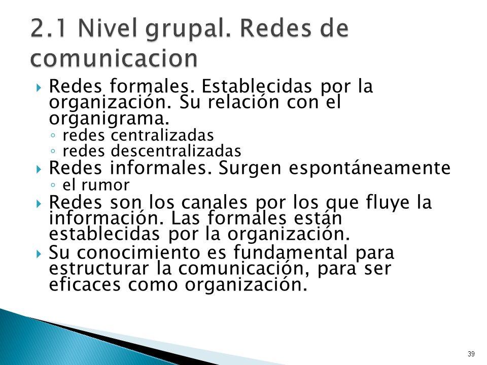 2.1 Nivel grupal. Redes de comunicacion