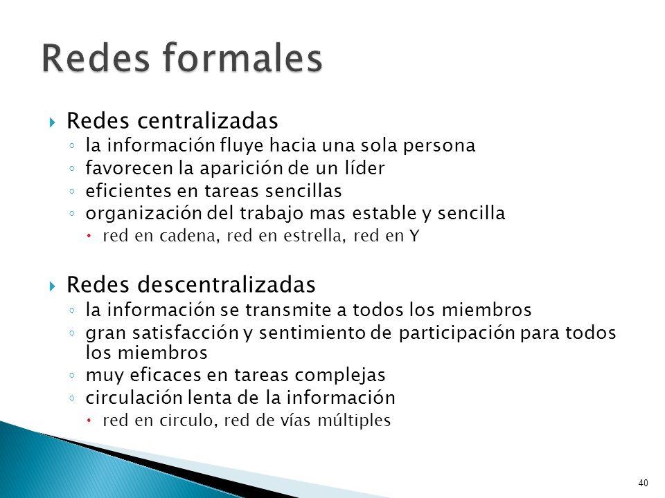 Redes formales Redes centralizadas Redes descentralizadas