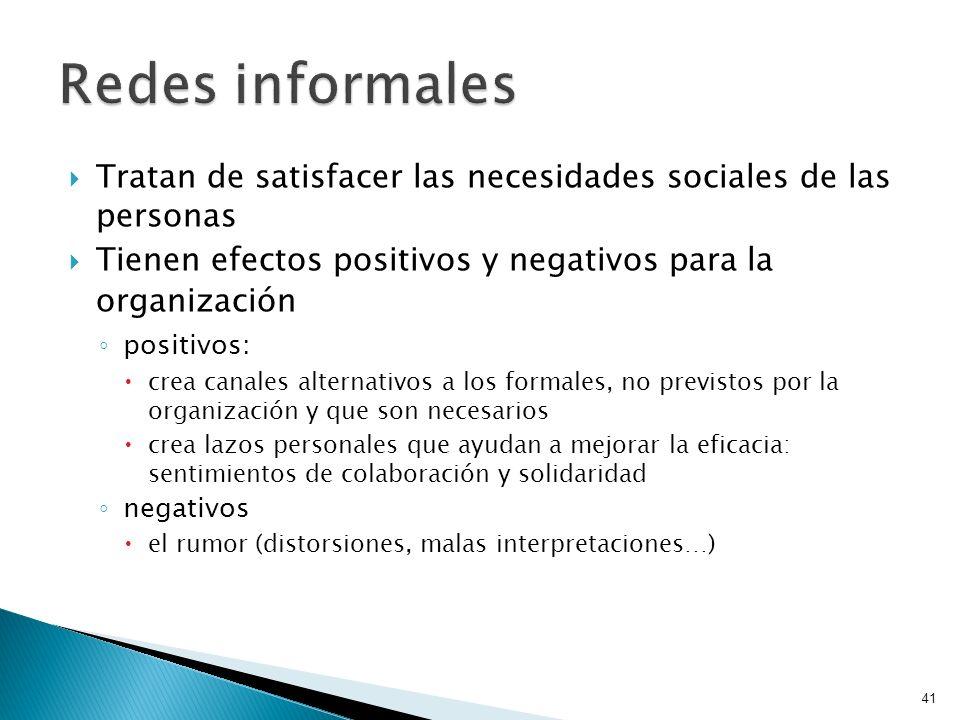 Redes informales Tratan de satisfacer las necesidades sociales de las personas. Tienen efectos positivos y negativos para la organización.
