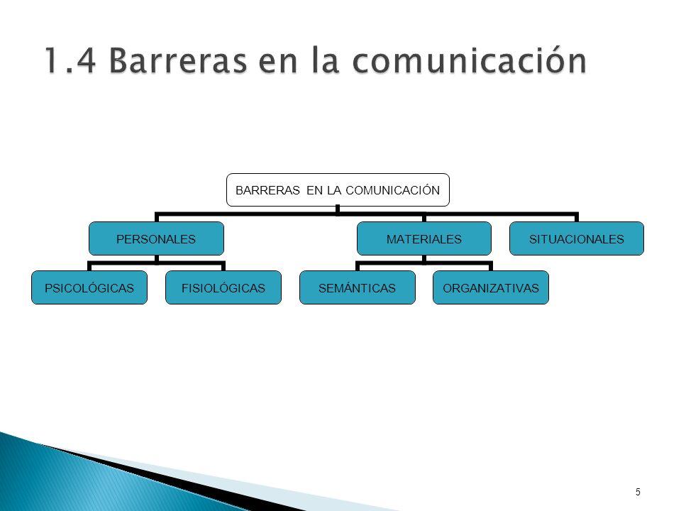 1.4 Barreras en la comunicación