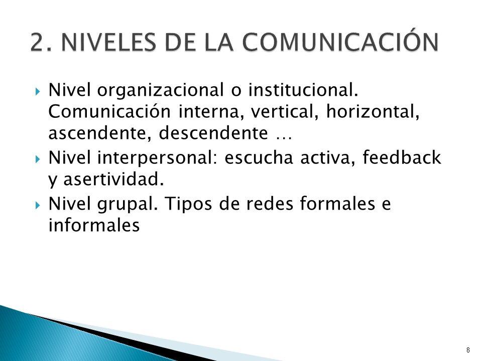 2. NIVELES DE LA COMUNICACIÓN