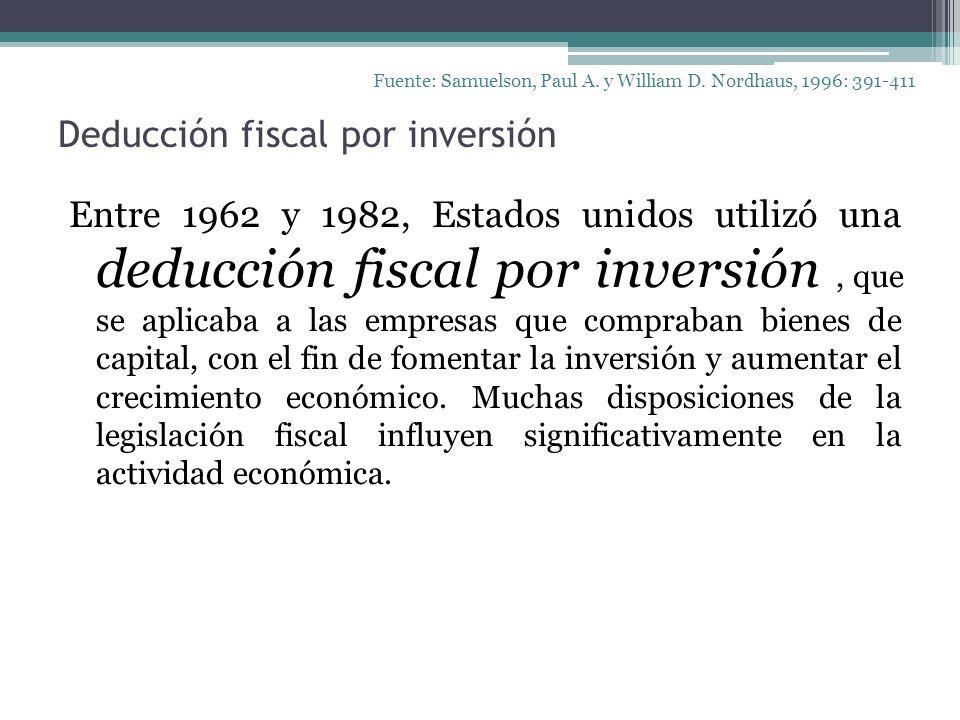 Deducción fiscal por inversión