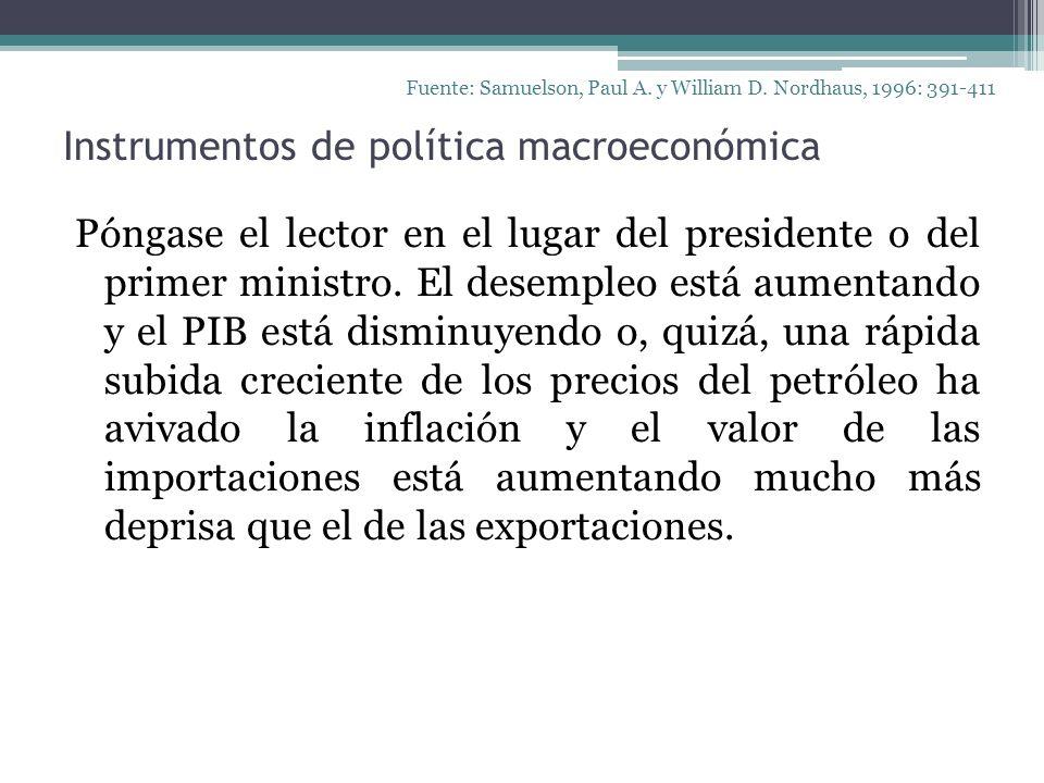 Instrumentos de política macroeconómica