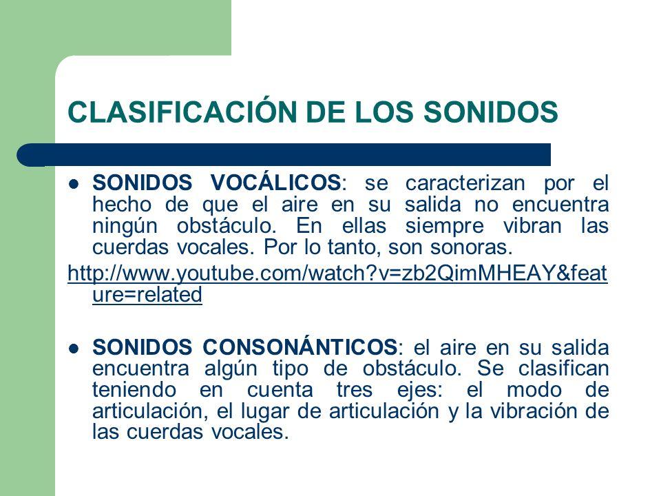 CLASIFICACIÓN DE LOS SONIDOS
