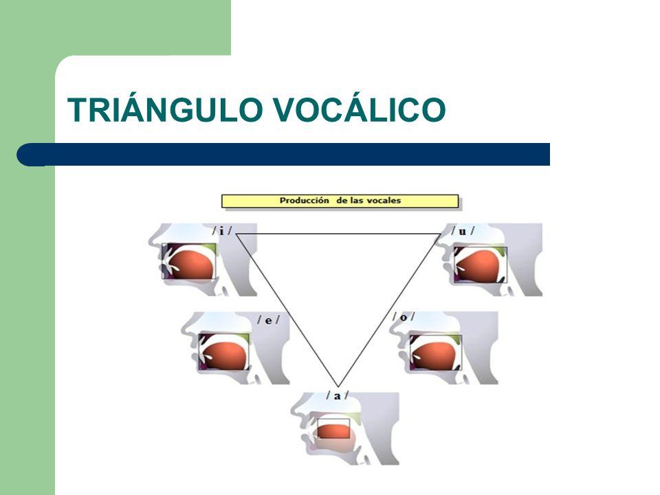 TRIÁNGULO VOCÁLICO
