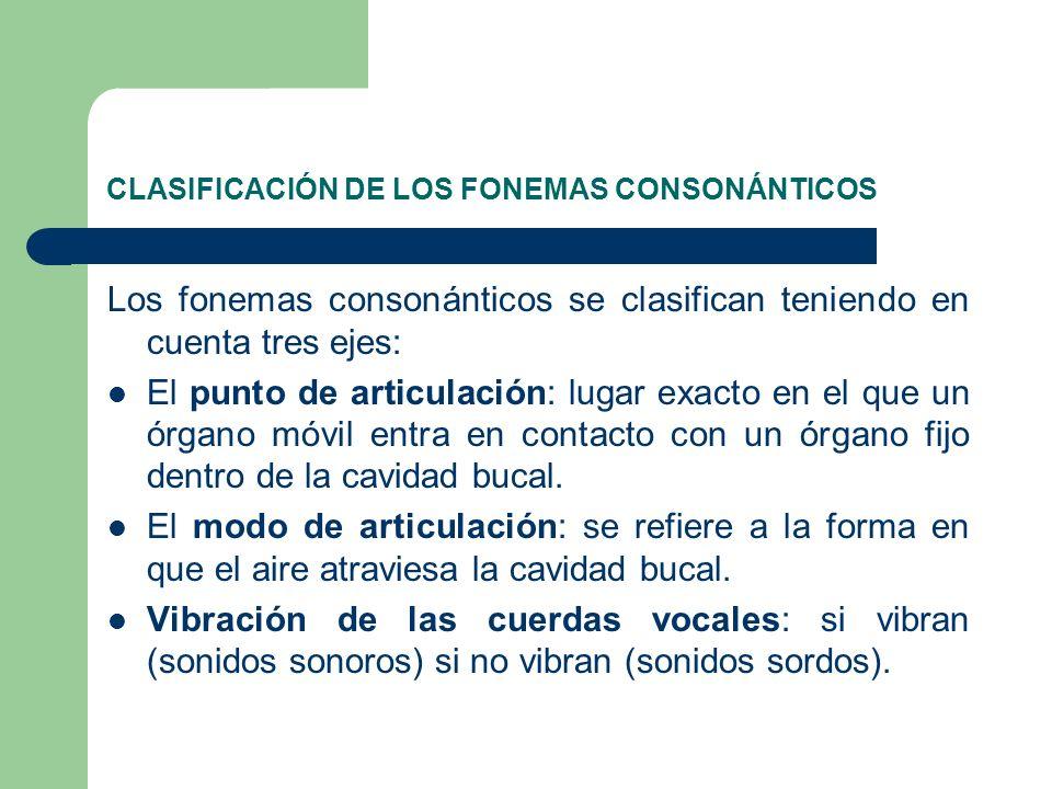 CLASIFICACIÓN DE LOS FONEMAS CONSONÁNTICOS