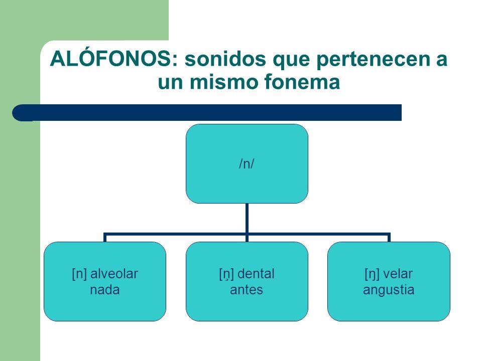 ALÓFONOS: sonidos que pertenecen a un mismo fonema
