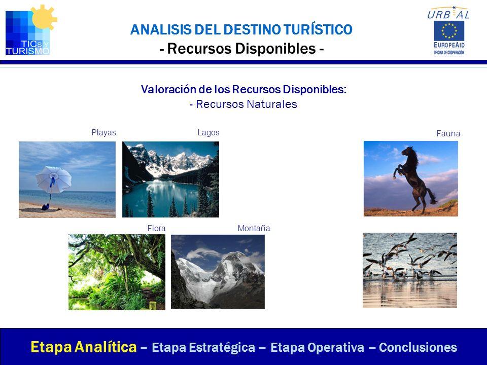 ANALISIS DEL DESTINO TURÍSTICO - Recursos Disponibles -