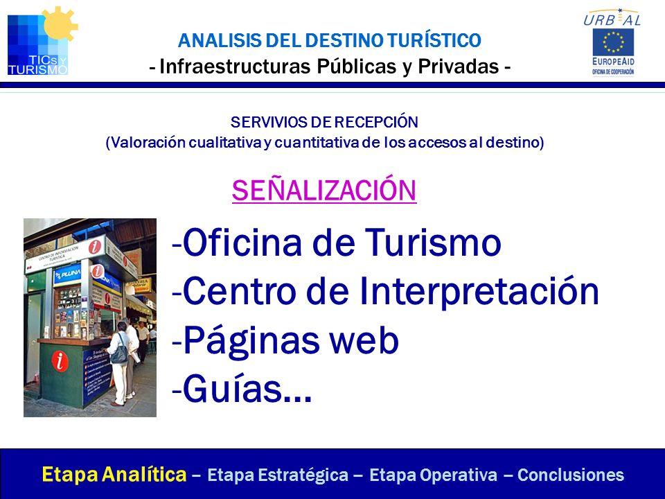 Centro de Interpretación Páginas web Guías...