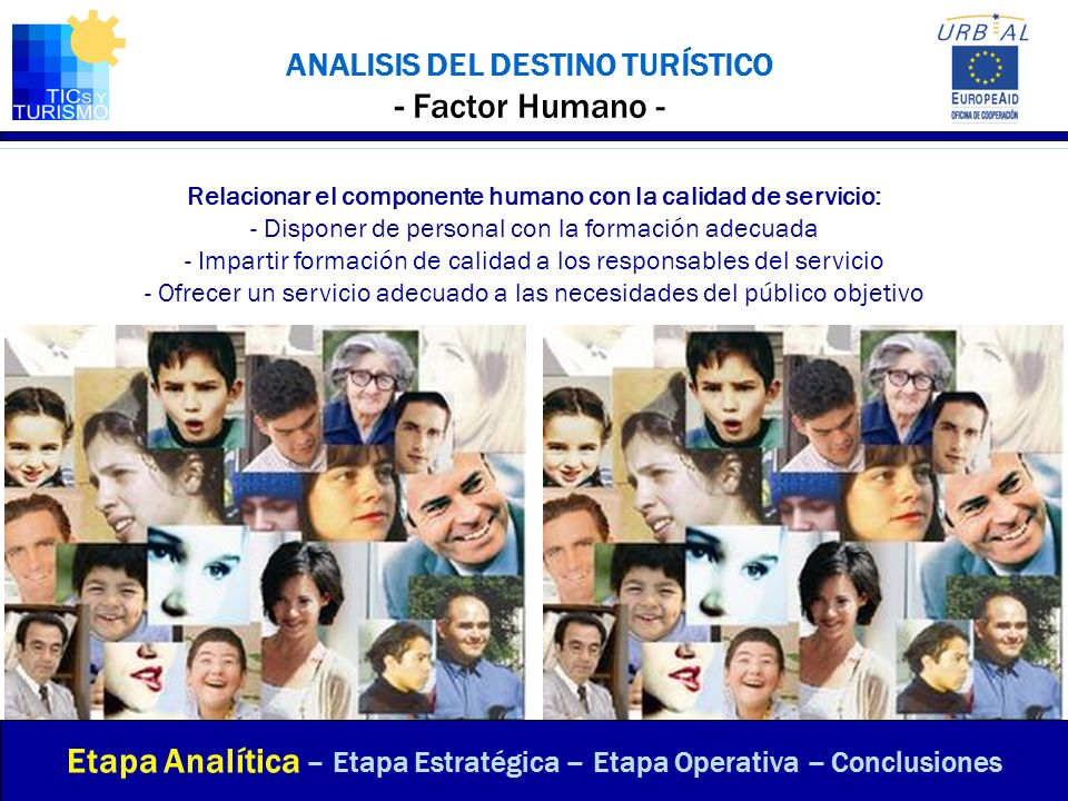 ANALISIS DEL DESTINO TURÍSTICO - Factor Humano -