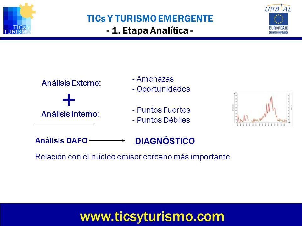 TICs Y TURISMO EMERGENTE - 1. Etapa Analítica -