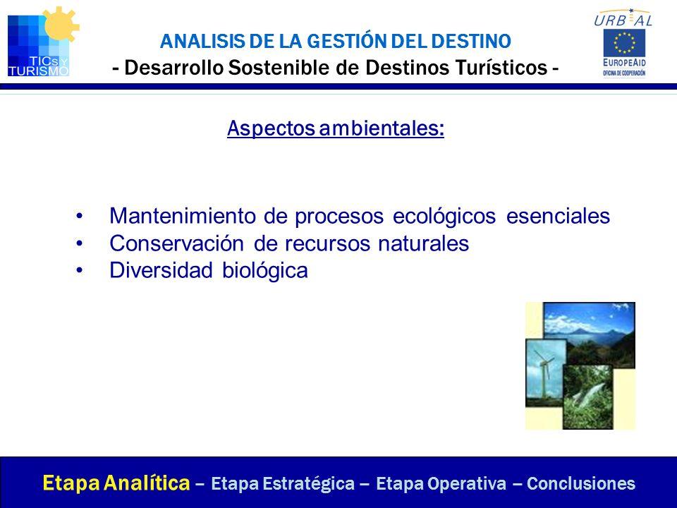 Aspectos ambientales: