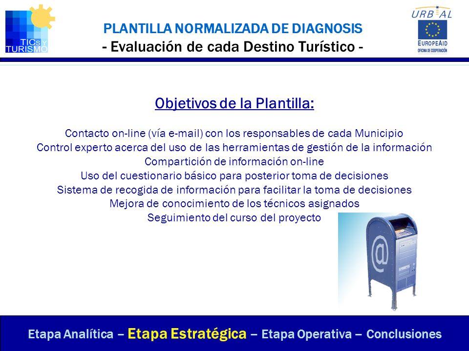 Objetivos de la Plantilla: