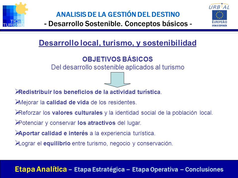 Desarrollo local, turismo, y sostenibilidad