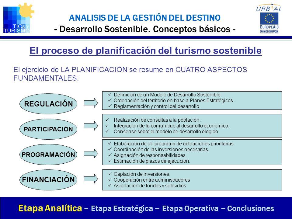 El proceso de planificación del turismo sostenible
