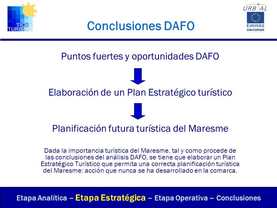 Conclusiones DAFO Puntos fuertes y oportunidades DAFO