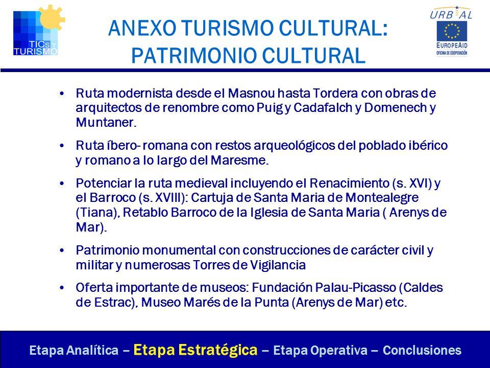 ANEXO TURISMO CULTURAL: PATRIMONIO CULTURAL