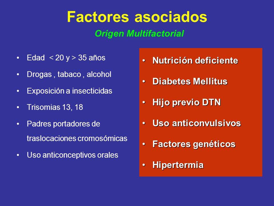 Factores asociados Origen Multifactorial