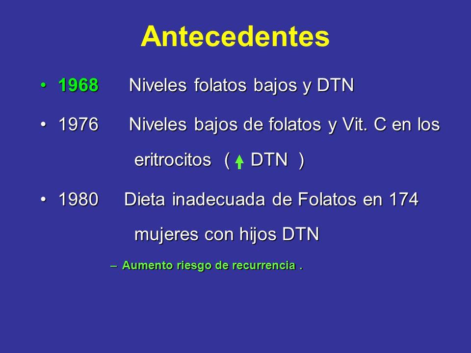 Antecedentes 1968 Niveles folatos bajos y DTN