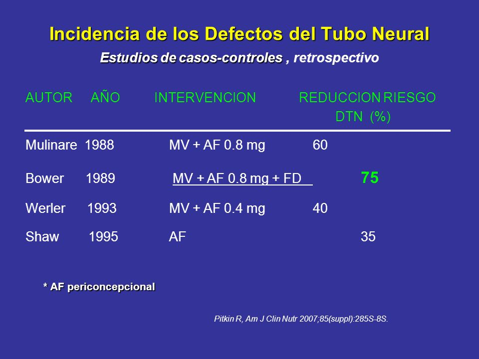 Incidencia de los Defectos del Tubo Neural Estudios de casos-controles , retrospectivo
