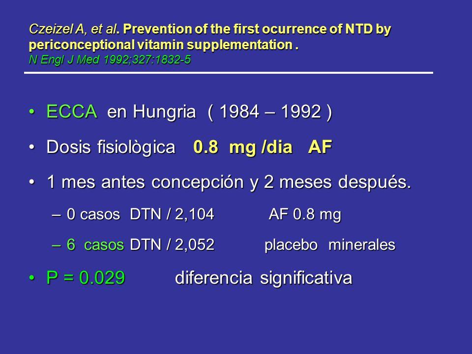 Dosis fisiològica 0.8 mg /dia AF
