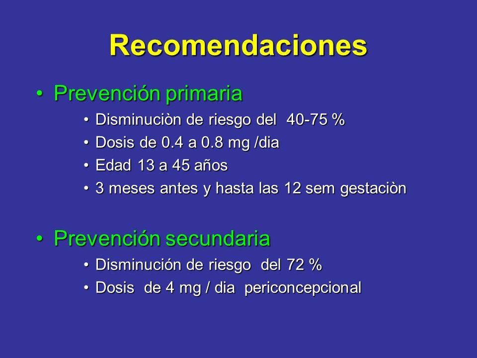 Recomendaciones Prevención primaria Prevención secundaria
