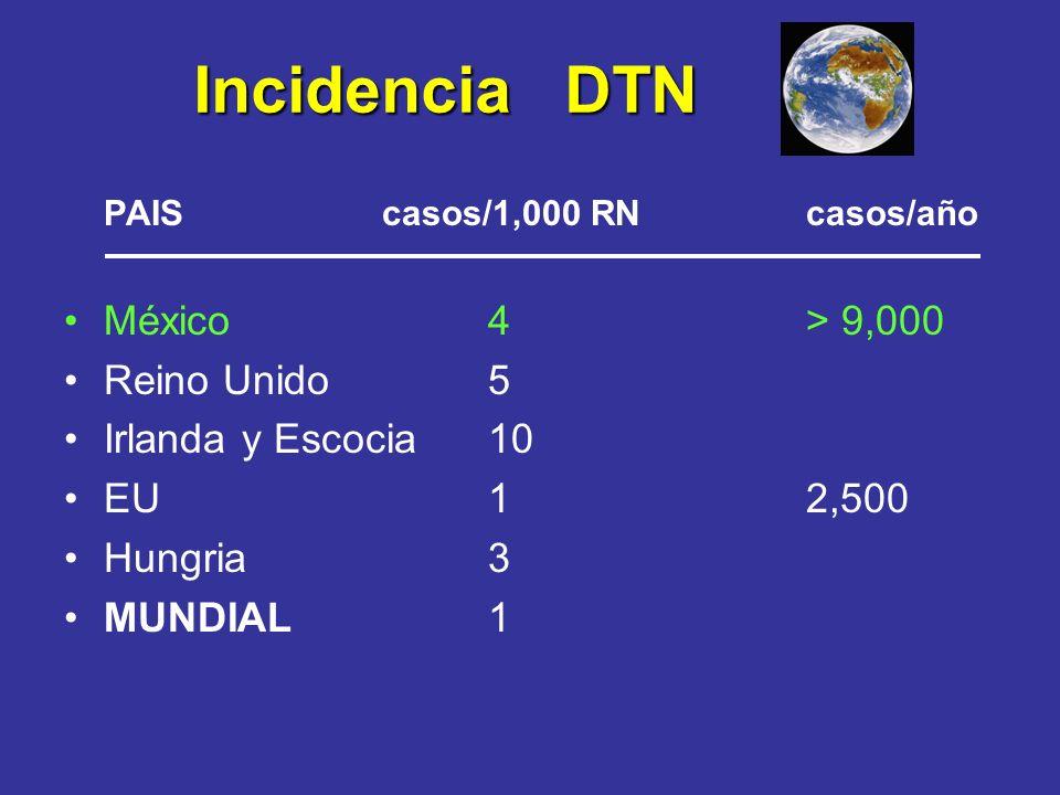 Incidencia DTN México 4 > 9,000 Reino Unido 5 Irlanda y Escocia 10