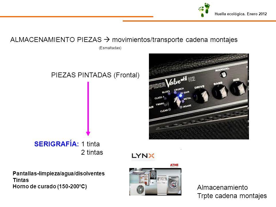 ALMACENAMIENTO PIEZAS  movimientos/transporte cadena montajes