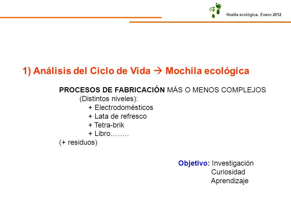 1) Análisis del Ciclo de Vida  Mochila ecológica