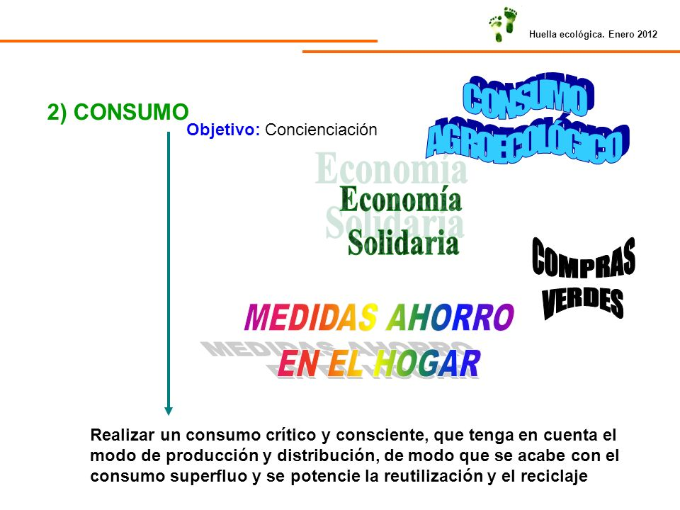 CONSUMO AGROECOLÓGICO Economía Solidaria COMPRAS VERDES MEDIDAS AHORRO