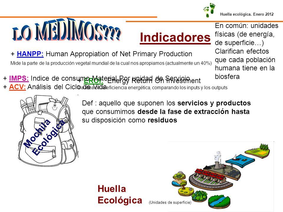 LO MEDIMOS Indicadores Mochila Ecológica Huella Ecológica