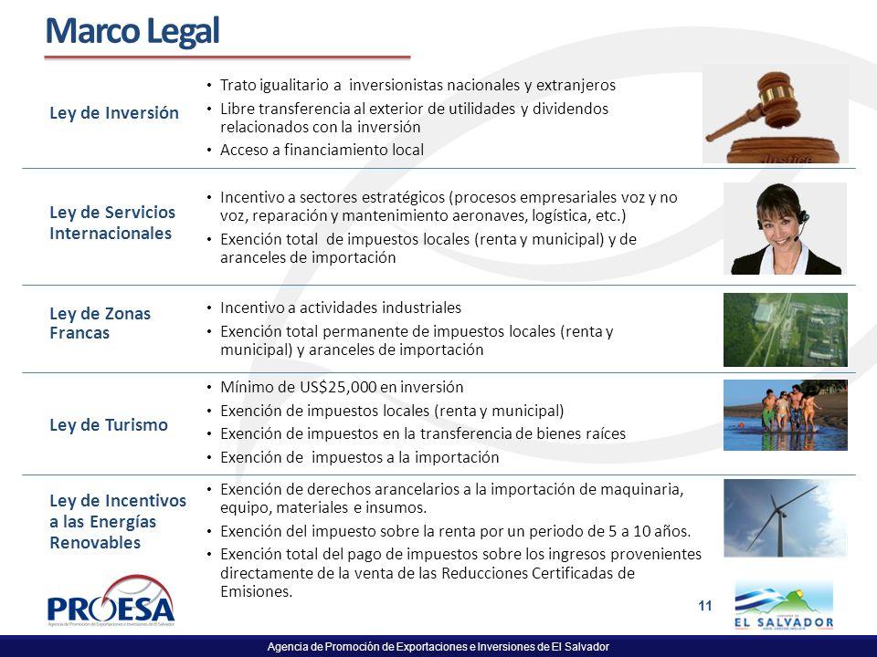 Marco Legal Ley de Inversión Ley de Servicios Internacionales