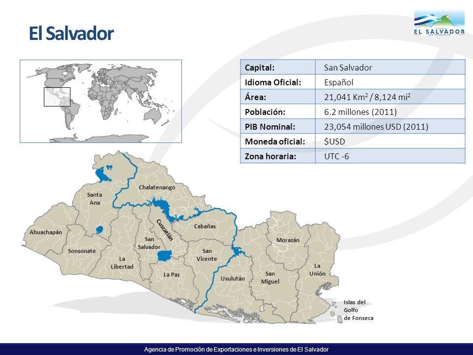 El Salvador Capital: San Salvador Idioma Oficial: Español Área:
