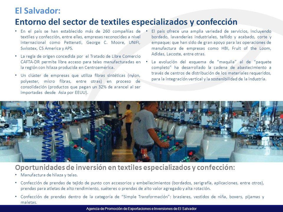 Entorno del sector de textiles especializados y confección