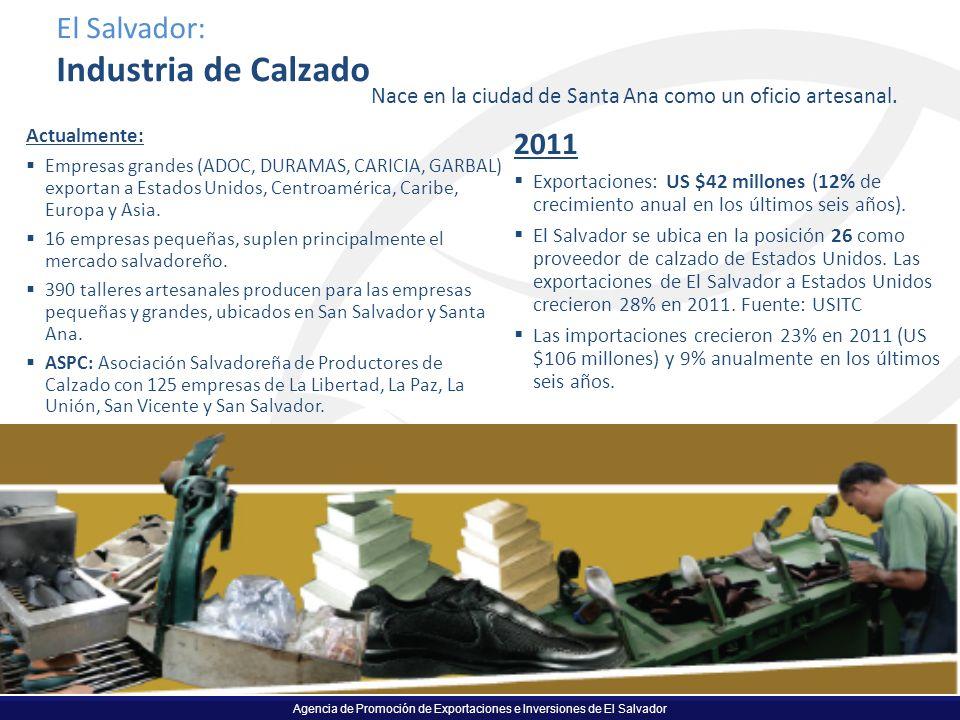 Industria de Calzado El Salvador: 2011