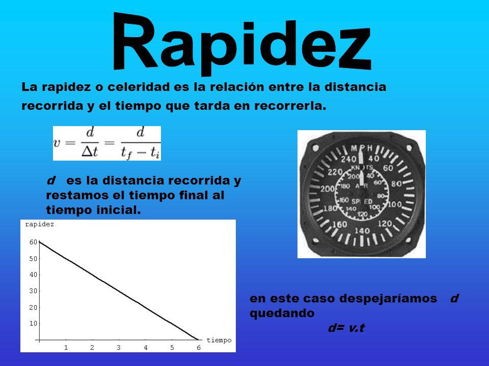 Rapidez La rapidez o celeridad es la relación entre la distancia recorrida y el tiempo que tarda en recorrerla.