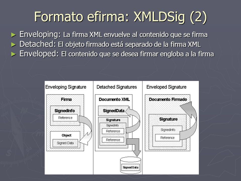 Formato efirma: XMLDSig (2)