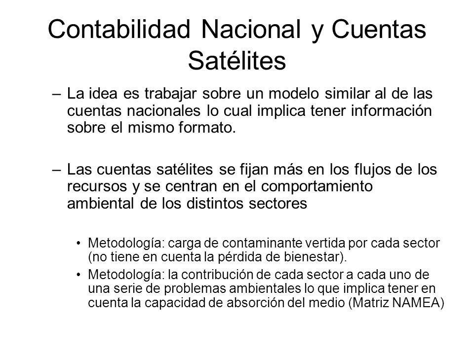 Contabilidad Nacional y Cuentas Satélites