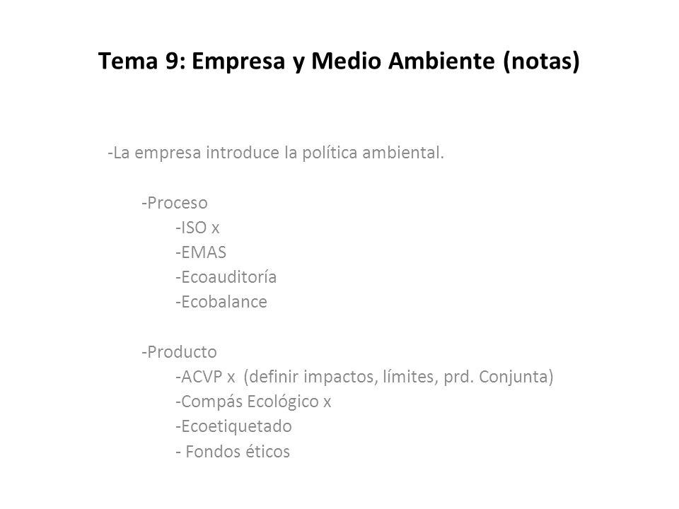 Tema 9: Empresa y Medio Ambiente (notas)