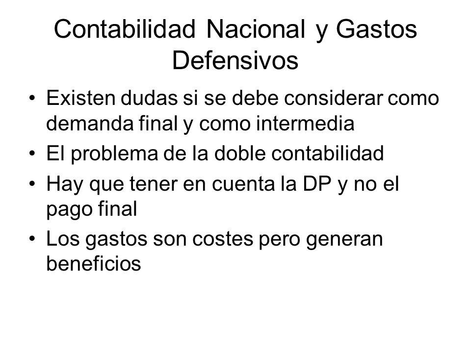 Contabilidad Nacional y Gastos Defensivos