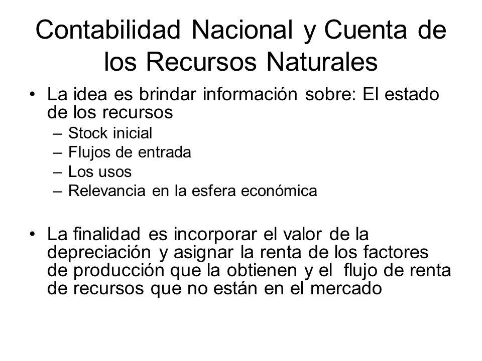 Contabilidad Nacional y Cuenta de los Recursos Naturales