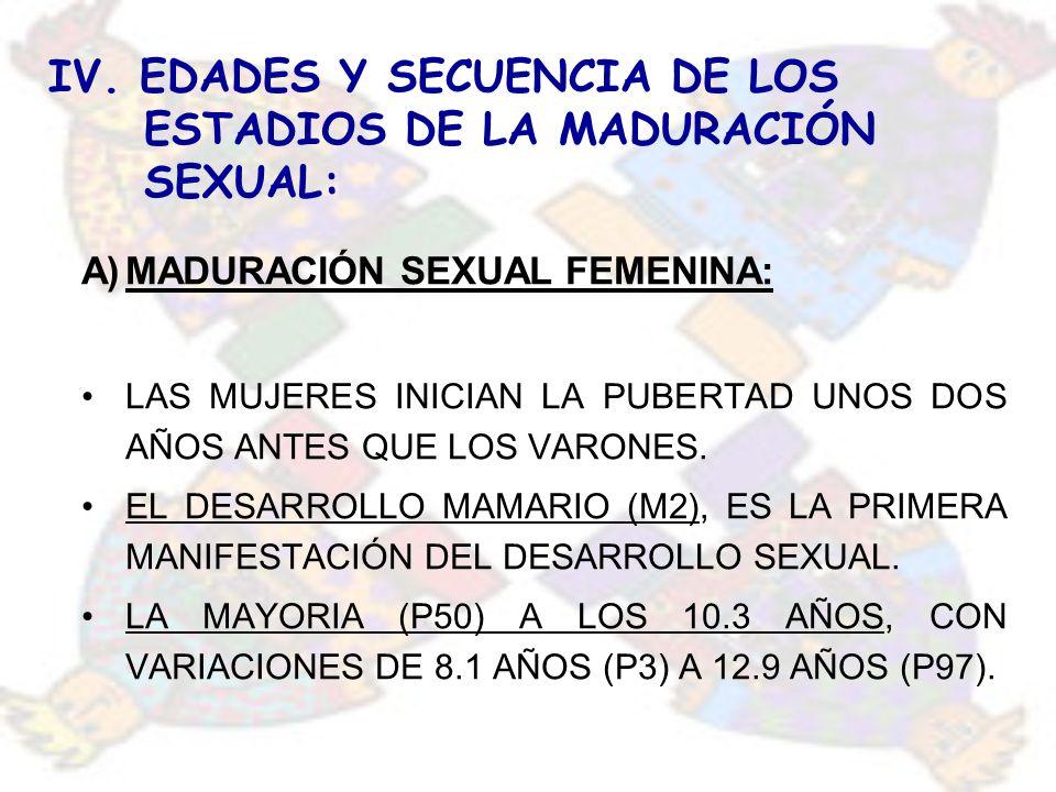 IV. EDADES Y SECUENCIA DE LOS ESTADIOS DE LA MADURACIÓN SEXUAL: