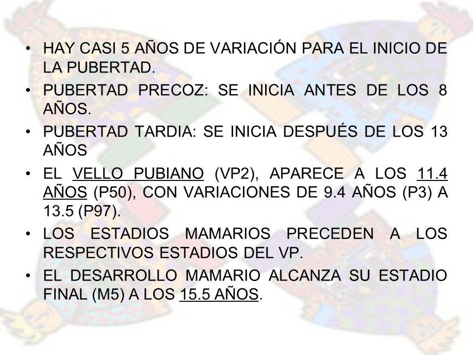 HAY CASI 5 AÑOS DE VARIACIÓN PARA EL INICIO DE LA PUBERTAD.
