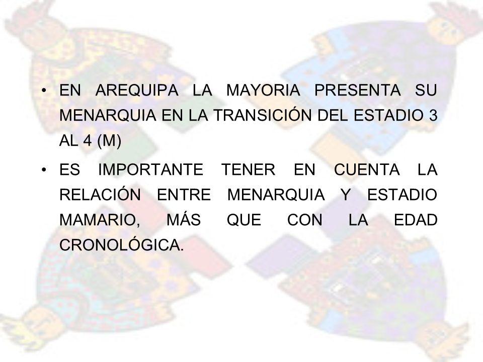 EN AREQUIPA LA MAYORIA PRESENTA SU MENARQUIA EN LA TRANSICIÓN DEL ESTADIO 3 AL 4 (M)