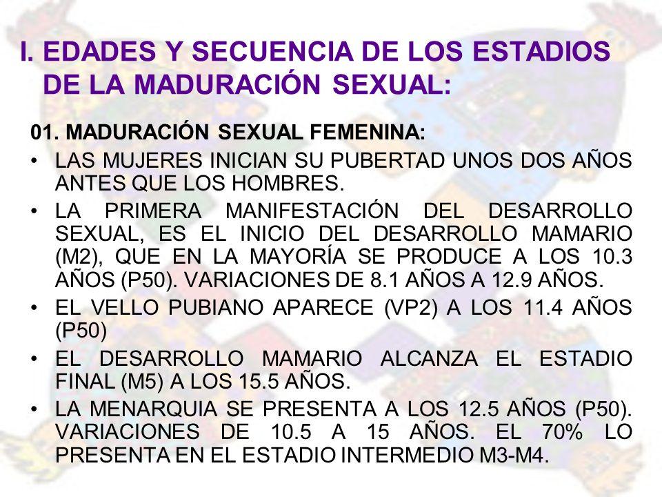 I. EDADES Y SECUENCIA DE LOS ESTADIOS DE LA MADURACIÓN SEXUAL: