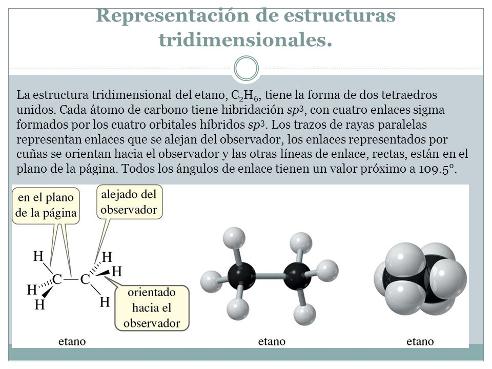 Representación de estructuras tridimensionales.