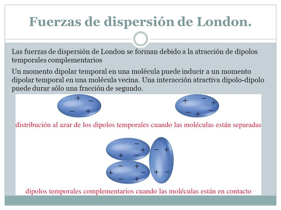 Fuerzas de dispersión de London.