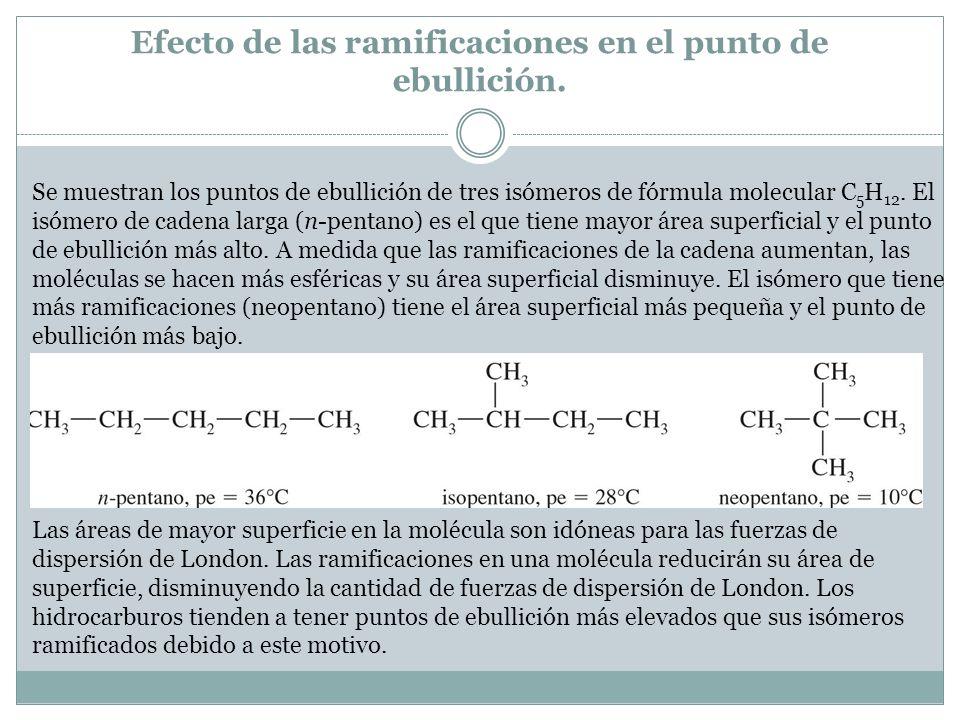Efecto de las ramificaciones en el punto de ebullición.