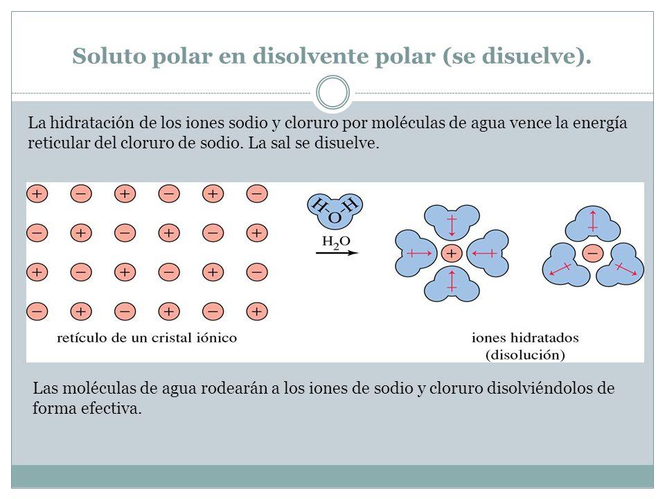 Soluto polar en disolvente polar (se disuelve).